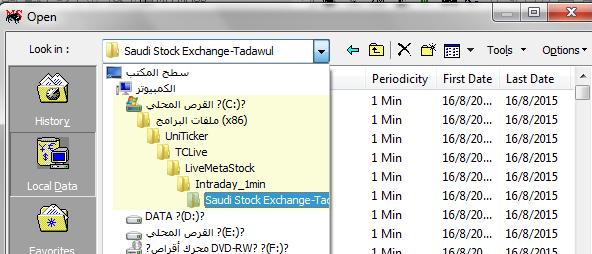 طريقة التكرتشارت الميتاستوك 8cw54906.png