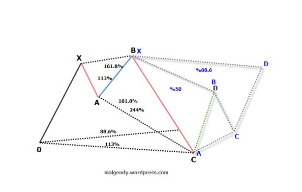 نماذج الهارمونيك عالسريع الصفحة 5 مركز السوق السعودي